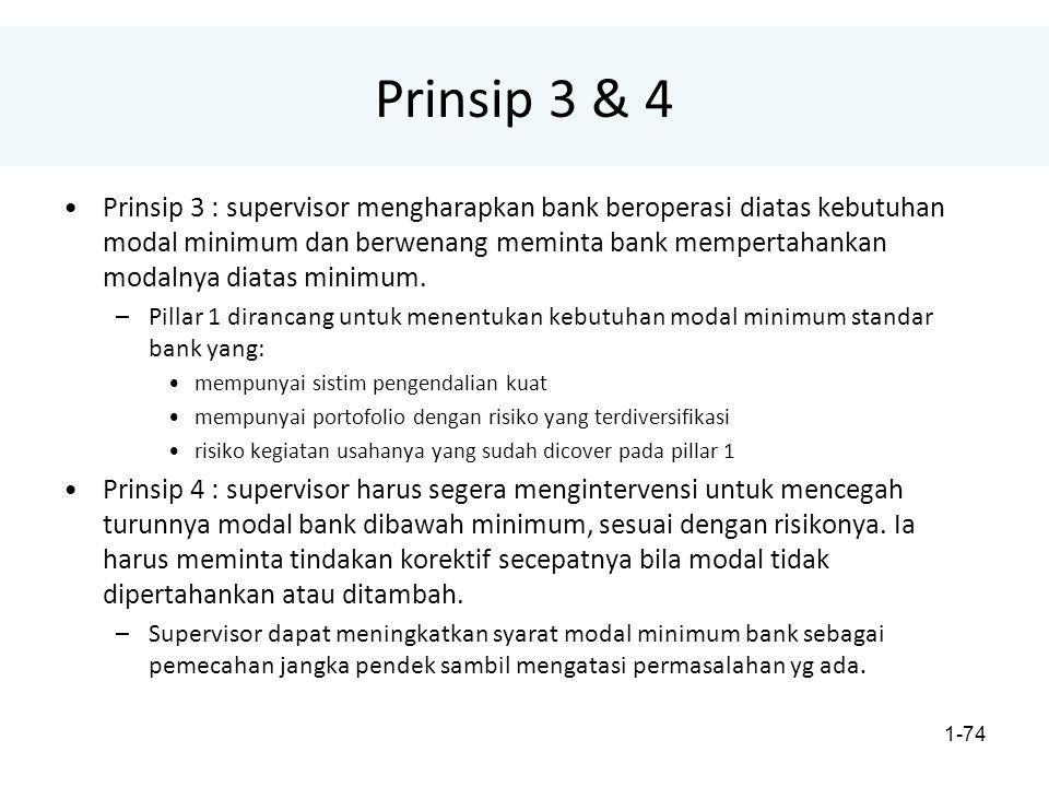 1-74 Prinsip 3 & 4 Prinsip 3 : supervisor mengharapkan bank beroperasi diatas kebutuhan modal minimum dan berwenang meminta bank mempertahankan modalnya diatas minimum.
