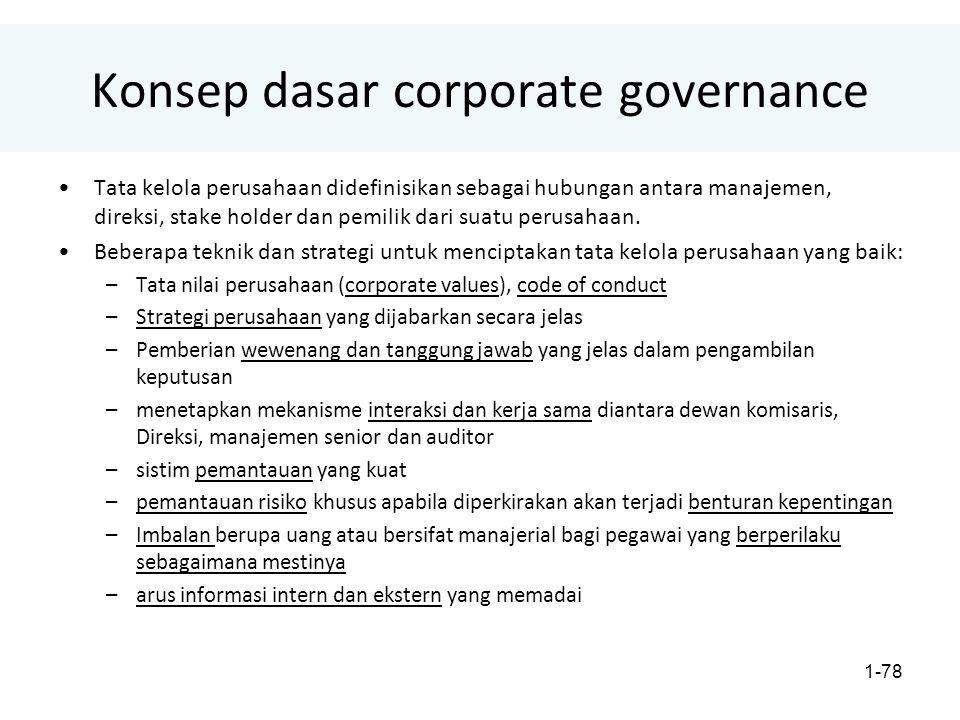 1-78 Konsep dasar corporate governance Tata kelola perusahaan didefinisikan sebagai hubungan antara manajemen, direksi, stake holder dan pemilik dari suatu perusahaan.