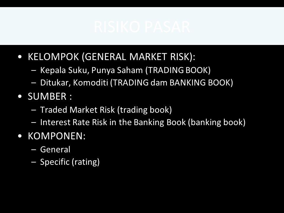 1-8 RISIKO PASAR KELOMPOK (GENERAL MARKET RISK): –Kepala Suku, Punya Saham (TRADING BOOK) –Ditukar, Komoditi (TRADING dam BANKING BOOK) SUMBER : –Traded Market Risk (trading book) –Interest Rate Risk in the Banking Book (banking book) KOMPONEN: –General –Specific (rating)