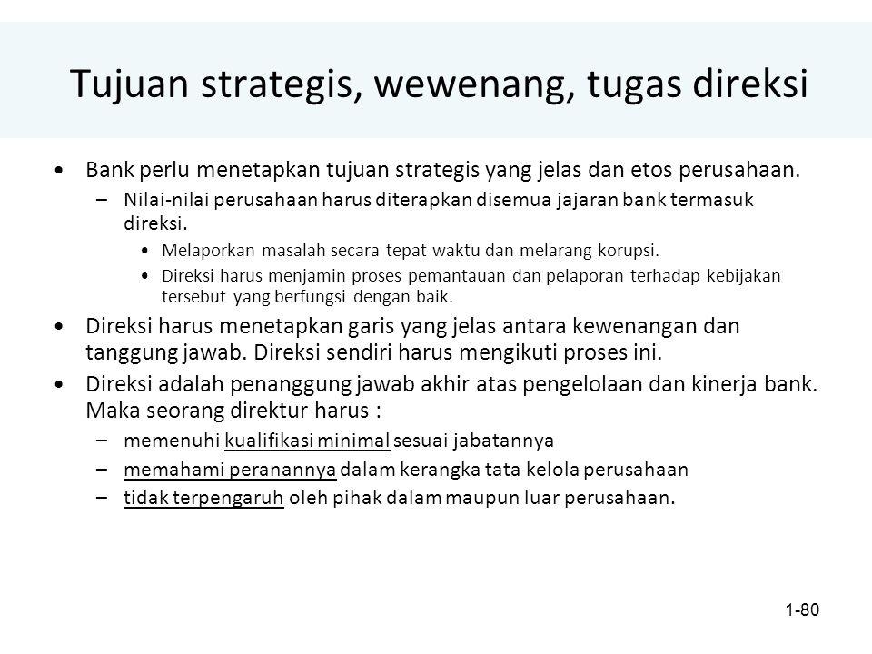 1-80 Tujuan strategis, wewenang, tugas direksi Bank perlu menetapkan tujuan strategis yang jelas dan etos perusahaan.