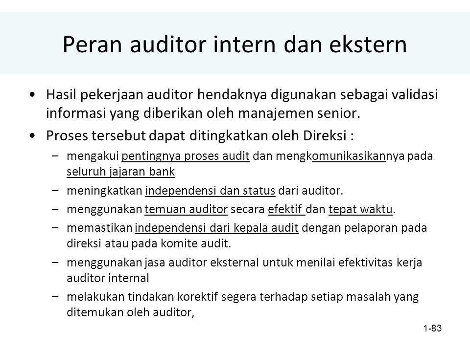 1-83 Peran auditor intern dan ekstern Hasil pekerjaan auditor hendaknya digunakan sebagai validasi informasi yang diberikan oleh manajemen senior.