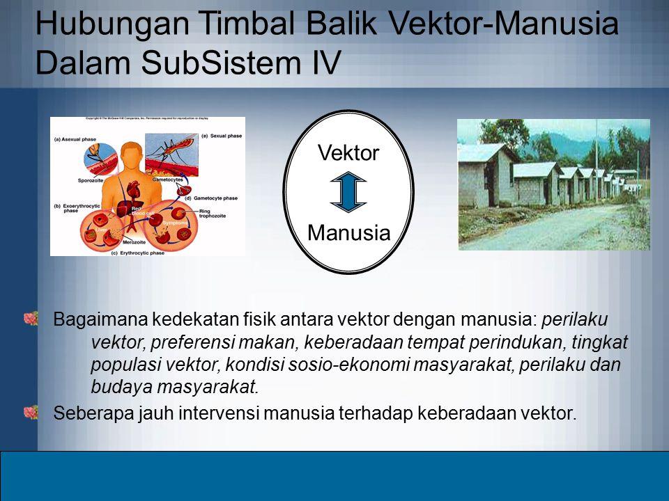 Hubungan Timbal Balik Vektor-Manusia Dalam SubSistem IV Vektor Manusia Bagaimana kedekatan fisik antara vektor dengan manusia: perilaku vektor, prefer