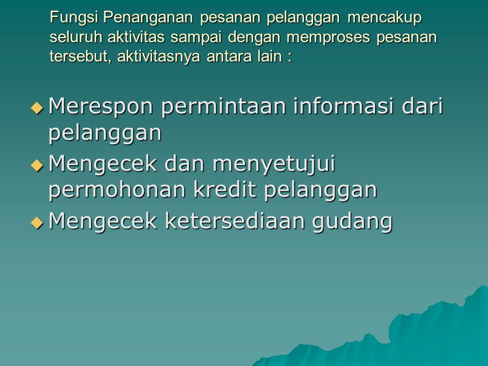 Contoh :Tabel Persediaan Jenis Persediaan (Kayu)TipeKodeHarga (per Kubik) JatiA0012.000.000 MahoniA0021.500.000 RengasB0031.000.000 TembesuB0041.500.000