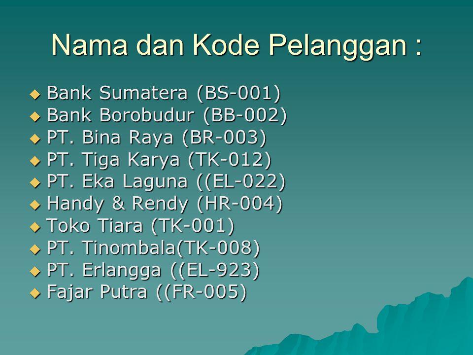 Nama dan Kode Pelanggan :  Bank Sumatera (BS-001)  Bank Borobudur (BB-002)  PT.