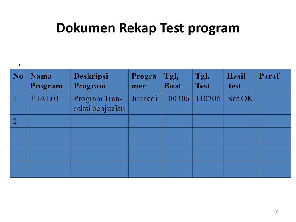 10 Dokumen Rekap Test program. NoNama Program Deskripsi Program Progra mer Tgl, Buat Tgl. Test Hasil test Paraf 1JUAL01Program Tran- saksi penjualan J