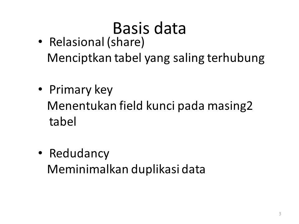 3 Basis data Relasional (share) Menciptkan tabel yang saling terhubung Primary key Menentukan field kunci pada masing2 tabel Redudancy Meminimalkan du