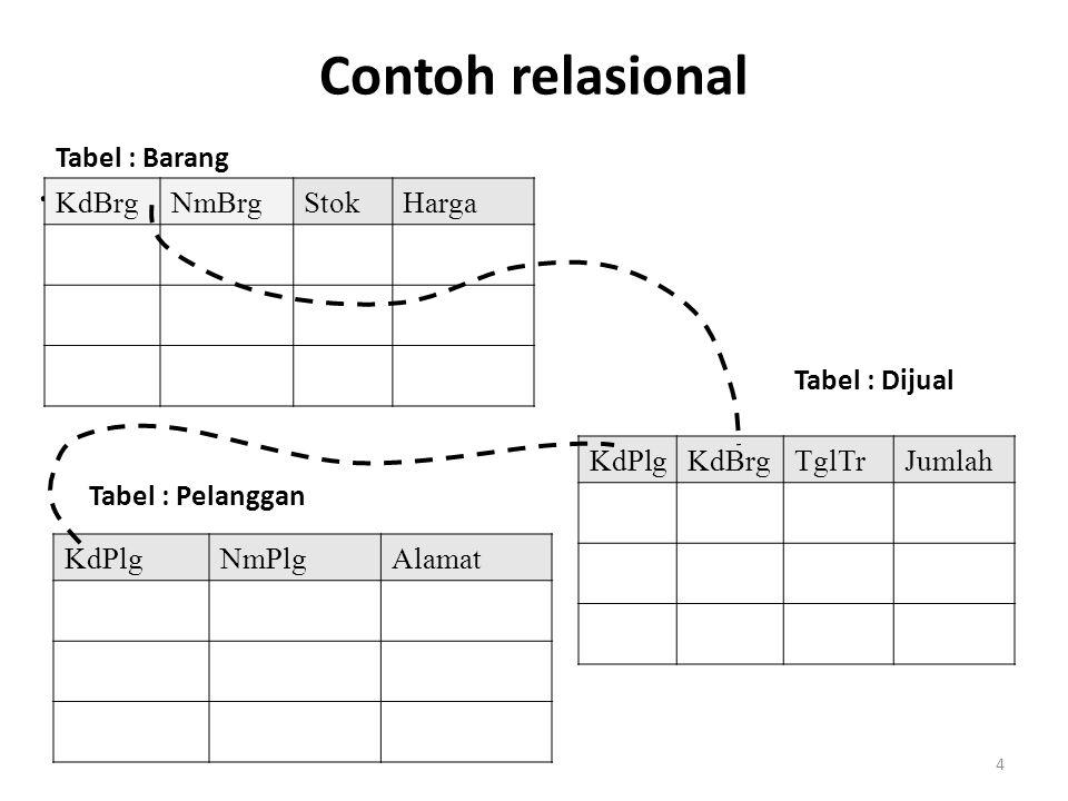 5 Mengatasi redudancy Rancang basis data dengan menggunakan Diagram ER, metode Chen BarangPelanggan Dijual KD-BRG KD-PLGN NN