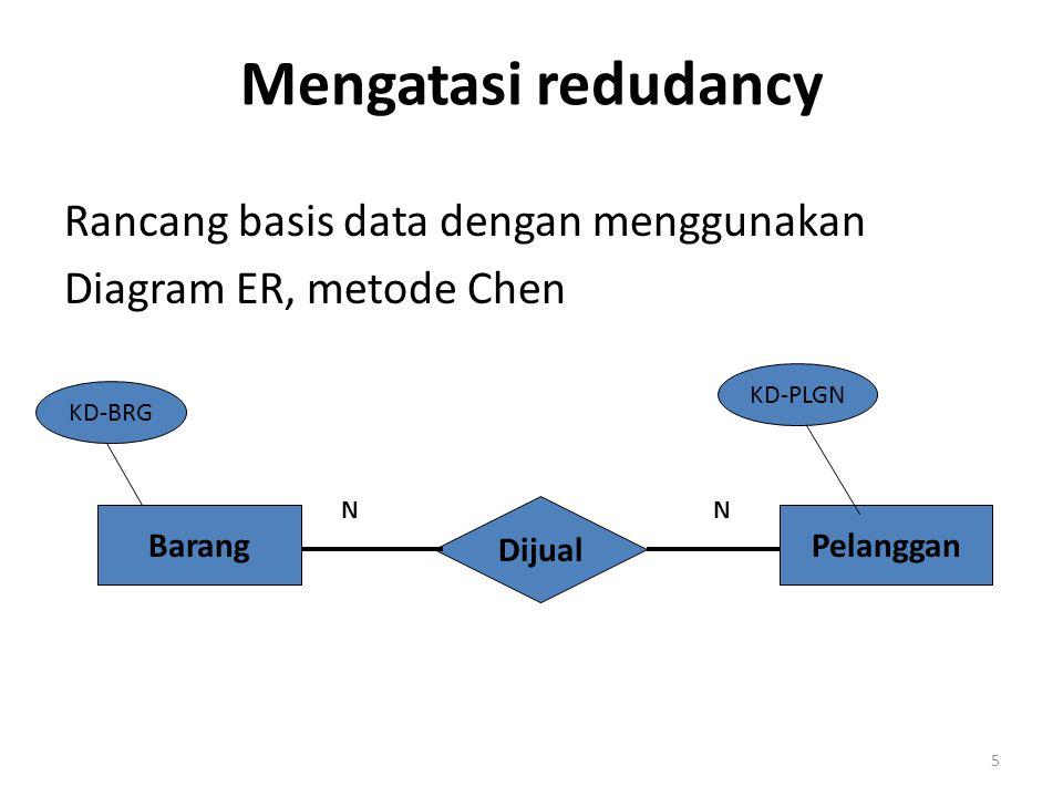 6 Dokumen program.