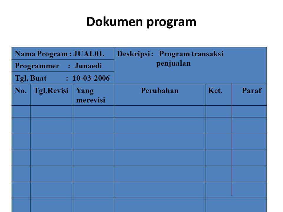 6 Dokumen program. Nama Program : JUAL01.Deskripsi : Program transaksi penjualan Programmer : Junaedi Tgl. Buat : 10-03-2006 No.Tgl.RevisiYang merevis