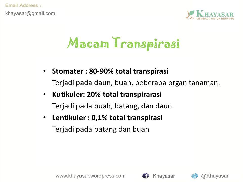 Macam Transpirasi Stomater : 80-90% total transpirasi Terjadi pada daun, buah, beberapa organ tanaman.