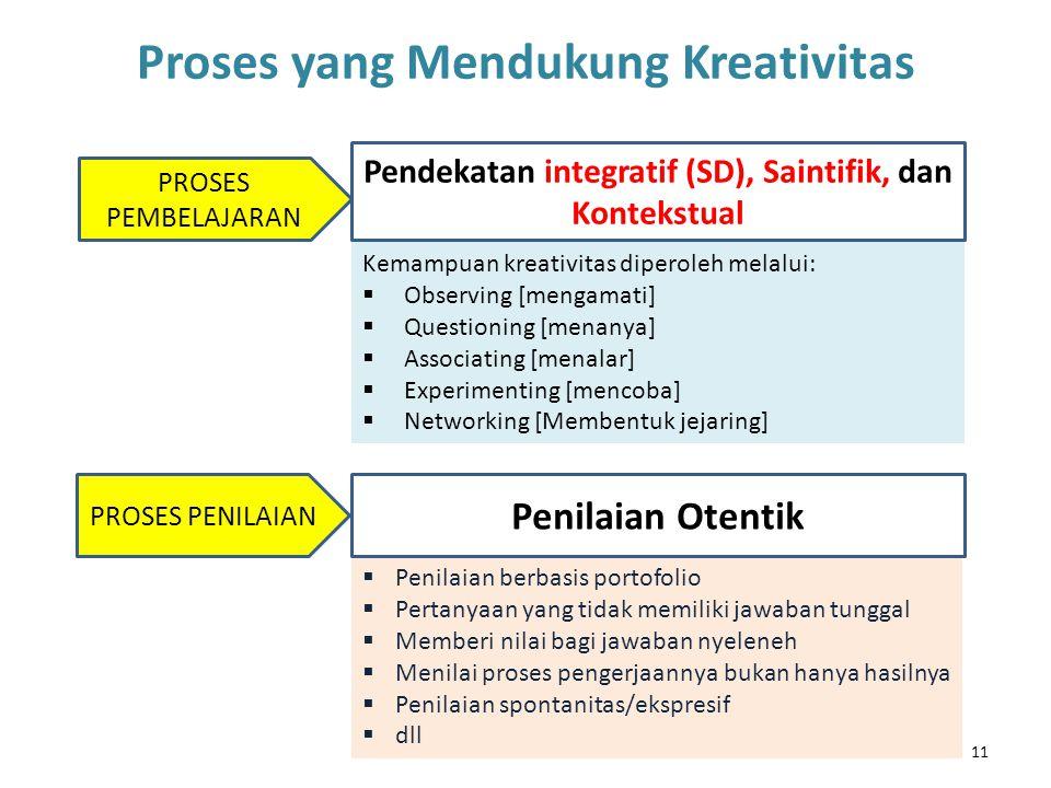 PROSES PEMBELAJARAN PROSES PENILAIAN Kemampuan kreativitas diperoleh melalui:  Observing [mengamati]  Questioning [menanya]  Associating [menalar]