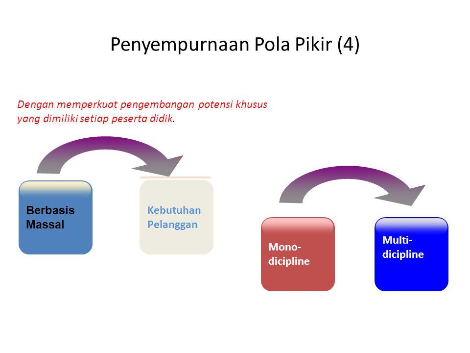 Berbasis Massal Kebutuhan Pelanggan Mono- dicipline Multi- dicipline Penyempurnaan Pola Pikir (4) Dengan memperkuat pengembangan potensi khususyang di