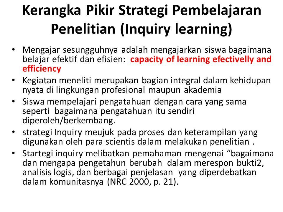 Kerangka Pikir Strategi Pembelajaran Penelitian (Inquiry learning) Mengajar sesungguhnya adalah mengajarkan siswa bagaimana belajar efektif dan efisie
