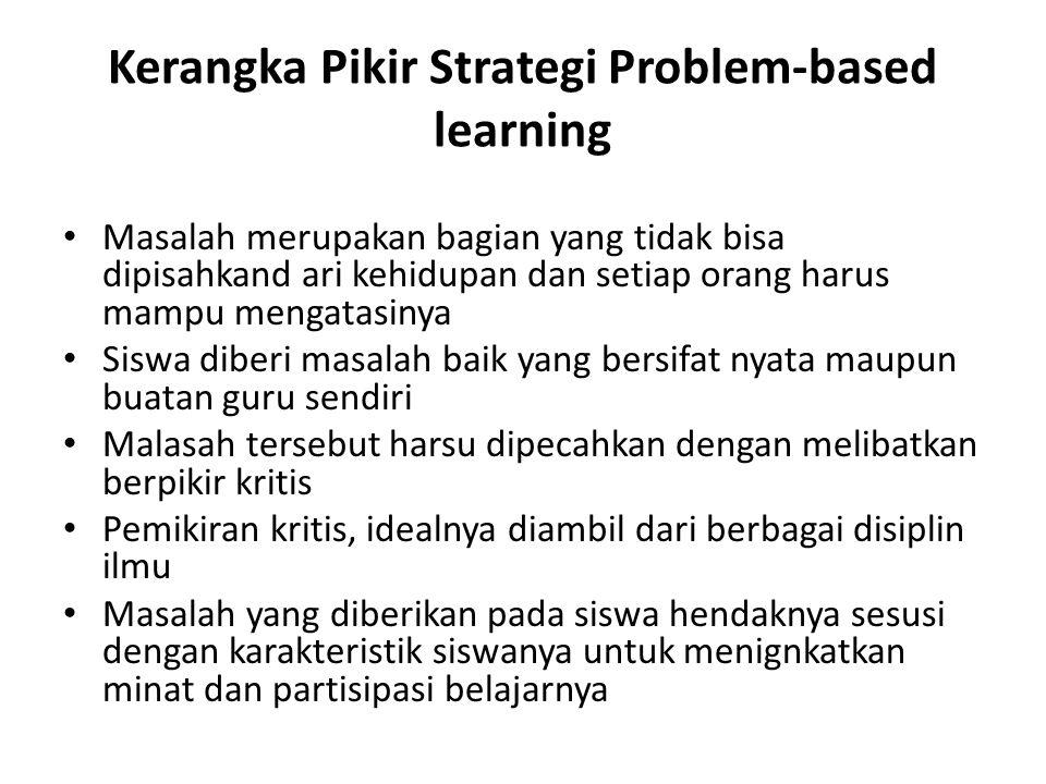 Kerangka Pikir Strategi Problem-based learning Masalah merupakan bagian yang tidak bisa dipisahkand ari kehidupan dan setiap orang harus mampu mengata