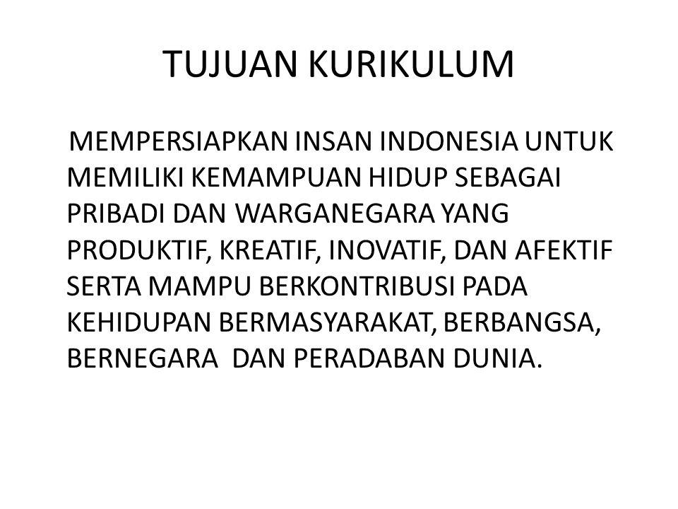 TUJUAN KURIKULUM MEMPERSIAPKAN INSAN INDONESIA UNTUK MEMILIKI KEMAMPUAN HIDUP SEBAGAI PRIBADI DAN WARGANEGARA YANG PRODUKTIF, KREATIF, INOVATIF, DAN A