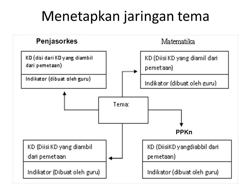 Menetapkan jaringan tema