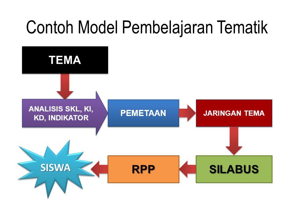 Contoh Model Pembelajaran Tematik TEMA PEMETAAN ANALISIS SKL, KI, KD, INDIKATOR JARINGAN TEMA RPPSILABUS SISWASISWA