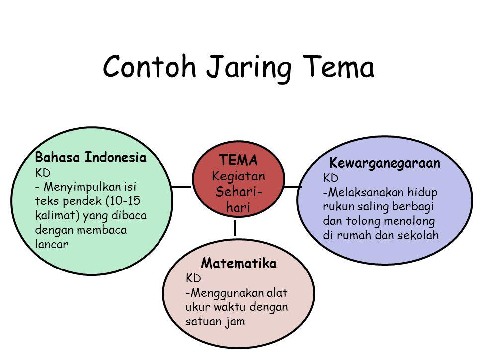 Contoh Jaring Tema Bahasa Indonesia KD - Menyimpulkan isi teks pendek (10-15 kalimat) yang dibaca dengan membaca lancar Matematika KD -Menggunakan ala