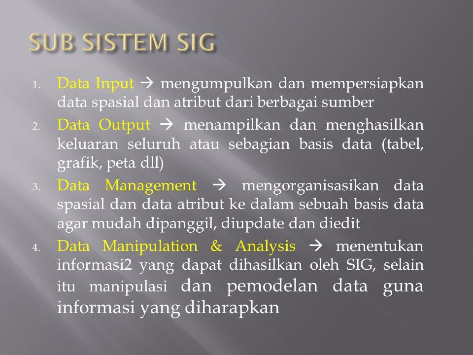 1. Data Input  mengumpulkan dan mempersiapkan data spasial dan atribut dari berbagai sumber 2. Data Output  menampilkan dan menghasilkan keluaran se