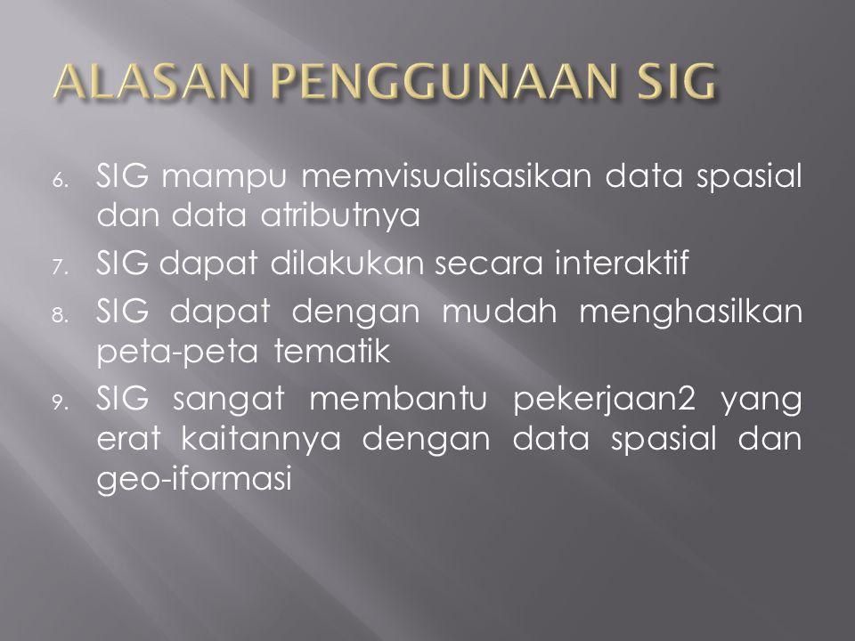 6. SIG mampu memvisualisasikan data spasial dan data atributnya 7. SIG dapat dilakukan secara interaktif 8. SIG dapat dengan mudah menghasilkan peta-p