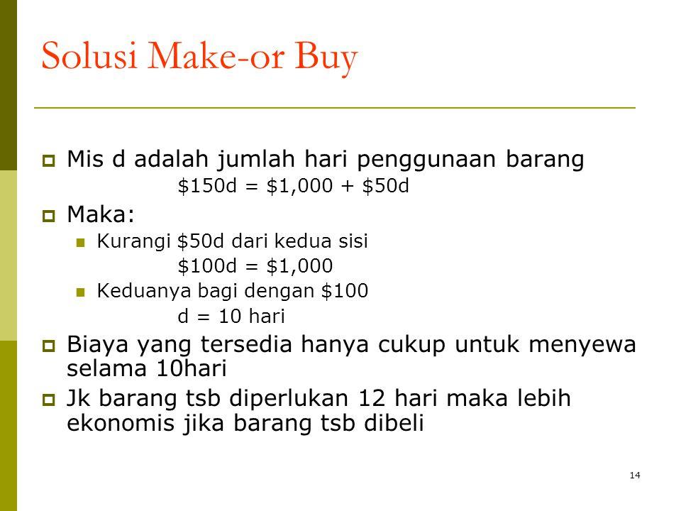 14 Solusi Make-or Buy  Mis d adalah jumlah hari penggunaan barang $150d = $1,000 + $50d  Maka: Kurangi $50d dari kedua sisi $100d = $1,000 Keduanya