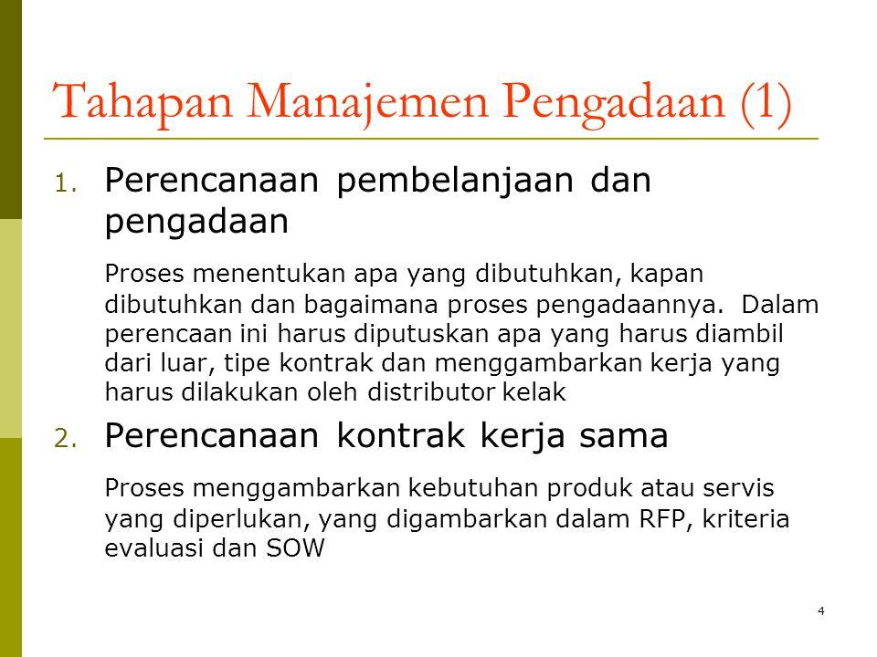 4 Tahapan Manajemen Pengadaan (1) 1.