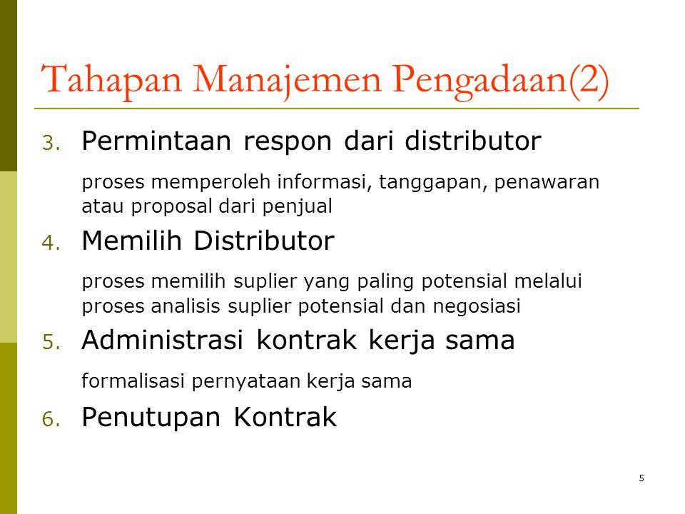 5 Tahapan Manajemen Pengadaan(2) 3. Permintaan respon dari distributor proses memperoleh informasi, tanggapan, penawaran atau proposal dari penjual 4.