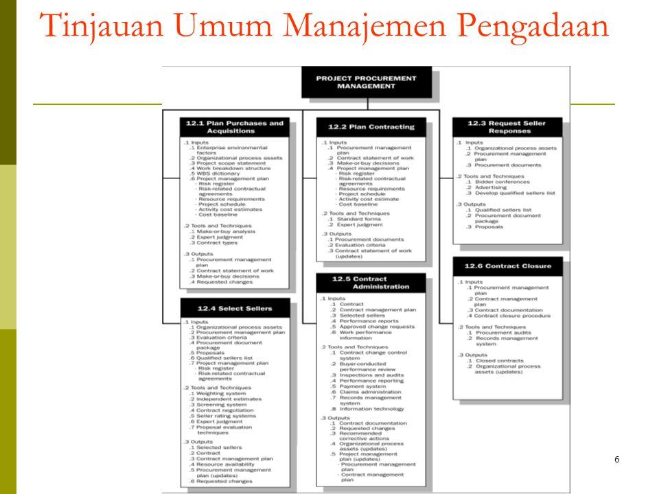 Perencanaan pengadaan  Berupa identifikasi kebutuhan proyek mana yang dapat dipenuhi oleh produk/ layanan dari luar organisasi.
