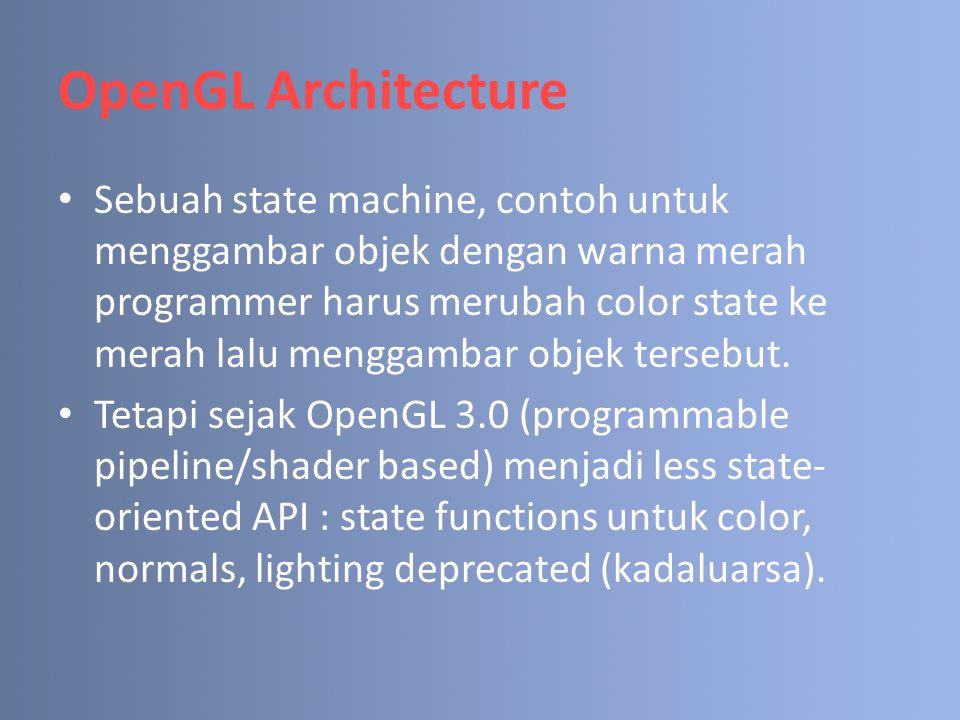 OpenGL Architecture Sebuah state machine, contoh untuk menggambar objek dengan warna merah programmer harus merubah color state ke merah lalu menggambar objek tersebut.