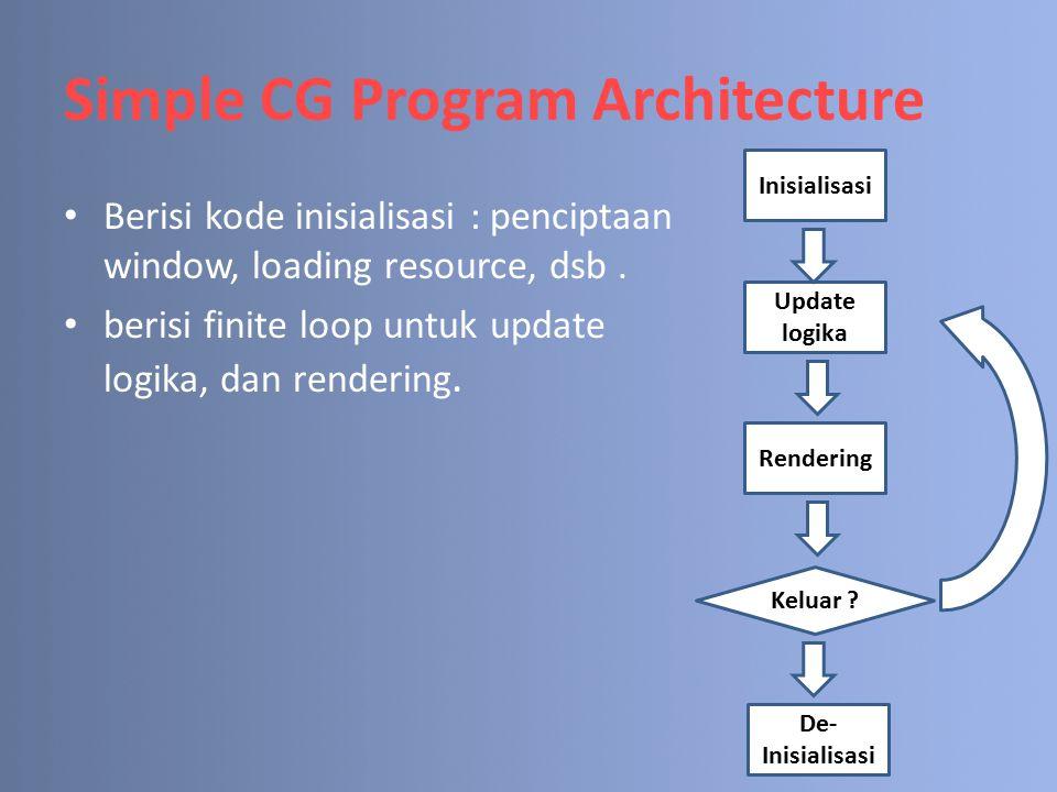 Simple CG Program Architecture Berisi kode inisialisasi : penciptaan window, loading resource, dsb.