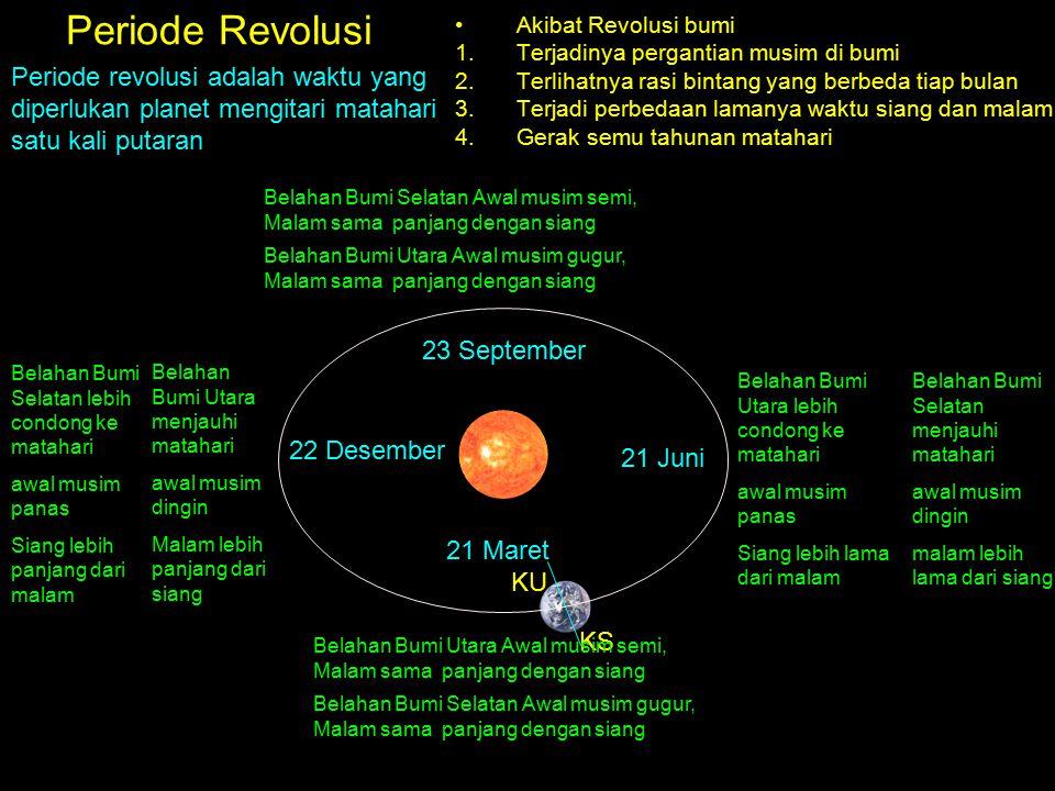 Periode Revolusi Akibat Revolusi bumi 1.Terjadinya pergantian musim di bumi 2.Terlihatnya rasi bintang yang berbeda tiap bulan 3.Terjadi perbedaan lam