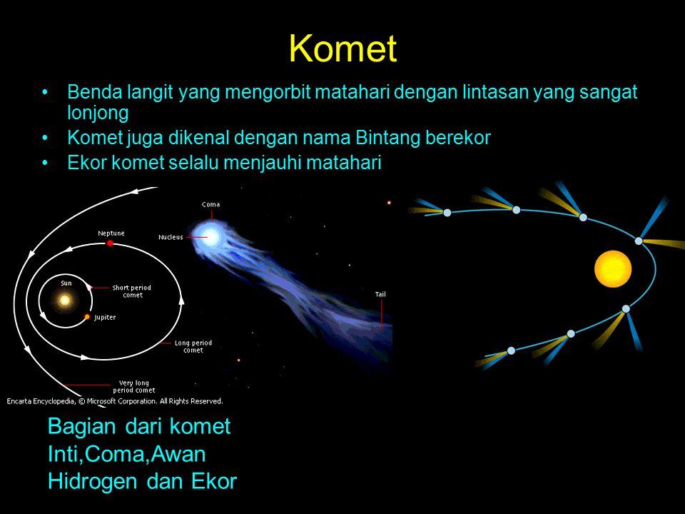 Komet Benda langit yang mengorbit matahari dengan lintasan yang sangat lonjong Komet juga dikenal dengan nama Bintang berekor Ekor komet selalu menjau