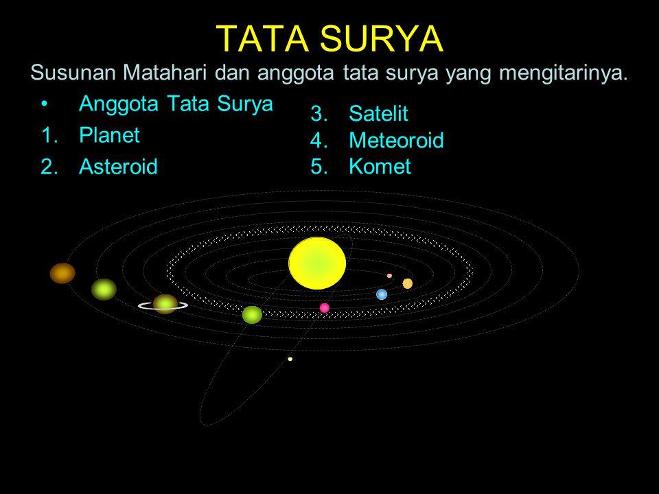 TATA SURYA Susunan Matahari dan anggota tata surya yang mengitarinya. Anggota Tata Surya 1.Planet 2.Asteroid 3.Satelit 4.Meteoroid 5.Komet