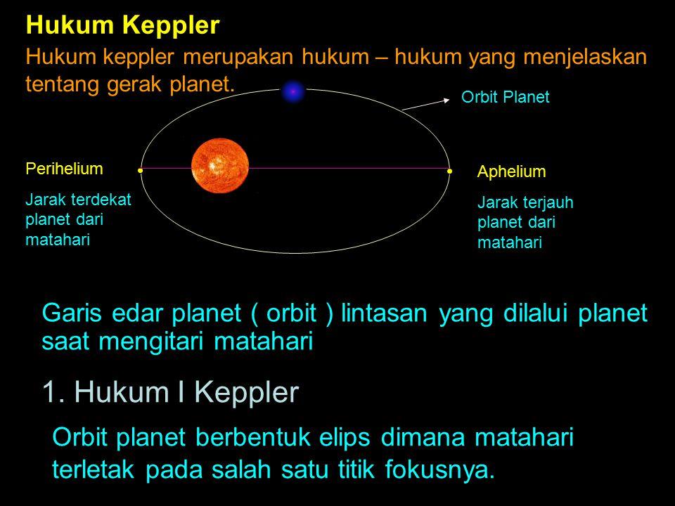 Hukum keppler merupakan hukum – hukum yang menjelaskan tentang gerak planet. 1. Hukum I Keppler Orbit planet berbentuk elips dimana matahari terletak