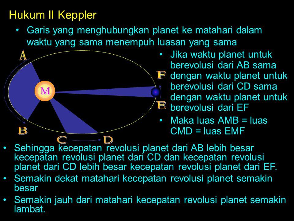 Jika waktu planet untuk berevolusi dari AB sama dengan waktu planet untuk berevolusi dari CD sama dengan waktu planet untuk berevolusi dari EF Maka lu