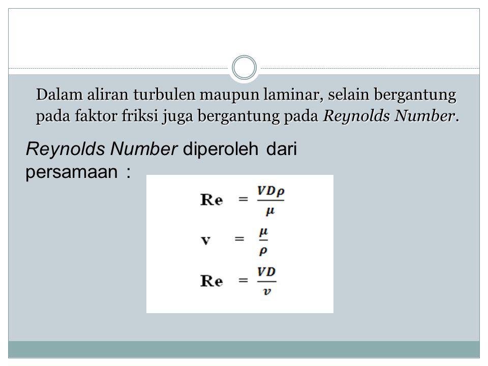 Dalam aliran turbulen maupun laminar, selain bergantung pada faktor friksi juga bergantung pada Reynolds Number. Reynolds Number diperoleh dari persam