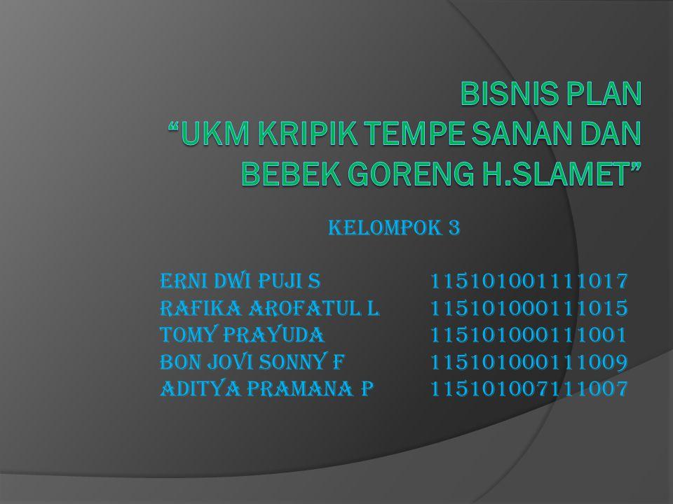 Profil Bisnis Pendiri dari rumah makan Bebek Goreng H.