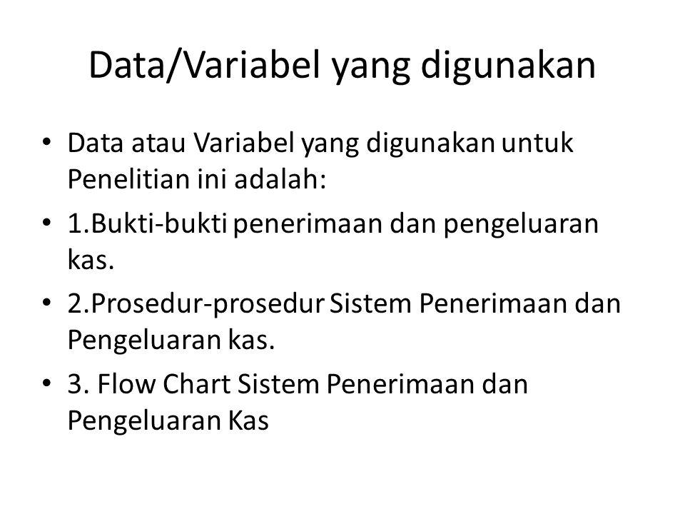 Data/Variabel yang digunakan Data atau Variabel yang digunakan untuk Penelitian ini adalah: 1.Bukti-bukti penerimaan dan pengeluaran kas.