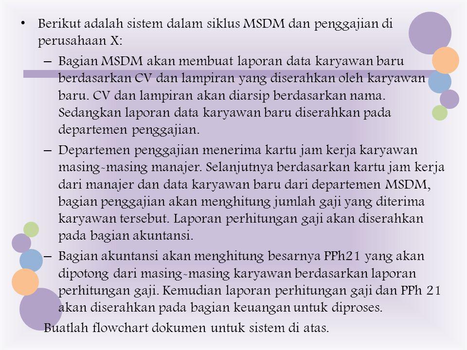 Berikut adalah sistem dalam siklus MSDM dan penggajian di perusahaan X: – Bagian MSDM akan membuat laporan data karyawan baru berdasarkan CV dan lampiran yang diserahkan oleh karyawan baru.