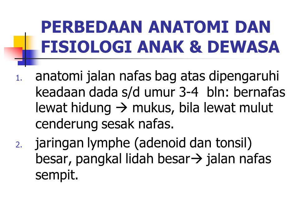 PERBEDAAN ANATOMI DAN FISIOLOGI ANAK & DEWASA 1. anatomi jalan nafas bag atas dipengaruhi keadaan dada s/d umur 3-4 bln: bernafas lewat hidung  mukus