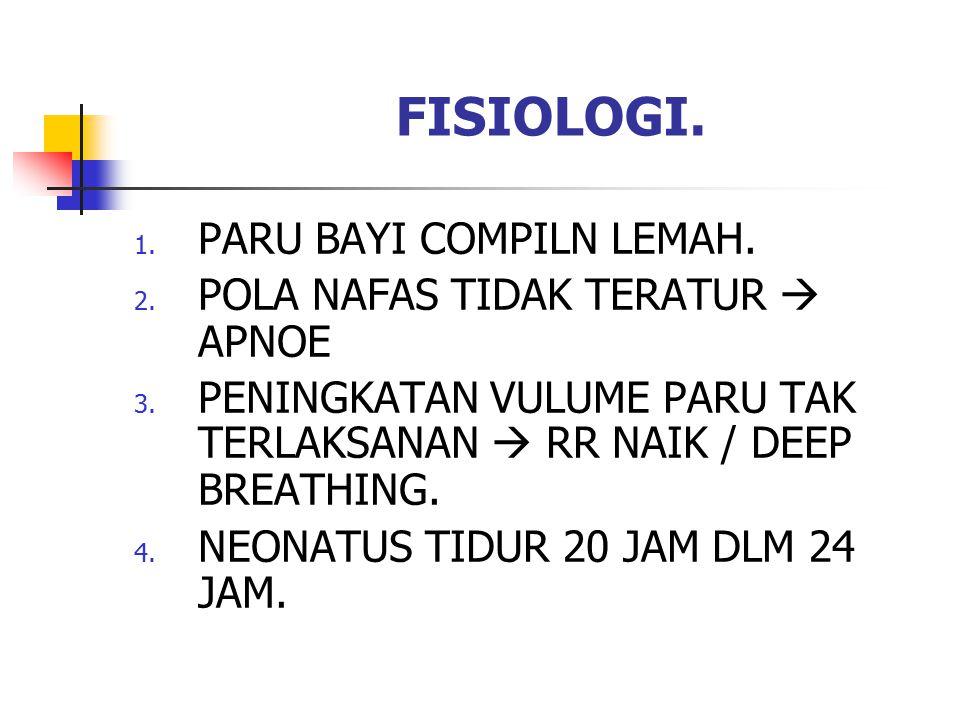 FISIOLOGI. 1. PARU BAYI COMPILN LEMAH. 2. POLA NAFAS TIDAK TERATUR  APNOE 3. PENINGKATAN VULUME PARU TAK TERLAKSANAN  RR NAIK / DEEP BREATHING. 4. N
