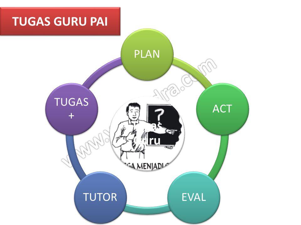 Merencanakan Pembelajaran Melaksanakan Pembelajaran Menilai Hasil Pembelajaran TUGAS GURU PAI Membimbing dan Melatih Peserta Didik Melaksanakan Tugas