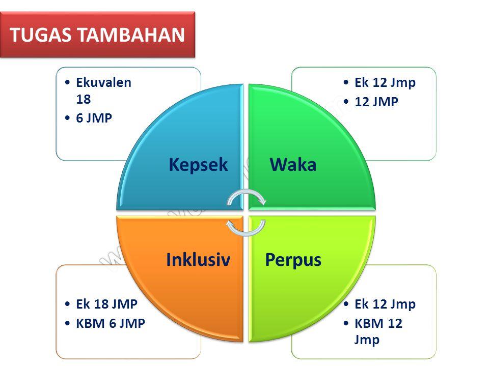 Kegiatan Pembiasan Akhlak Mulia Siti Sholihah, SPd!, guru PAI SD, setiap hari Senin s.d Sabtu membimbing kegiatan Pembiasaan Akhlak Mulia (tadarusan), masing-masing selama 15 menit sebelum kegiatan KBM.
