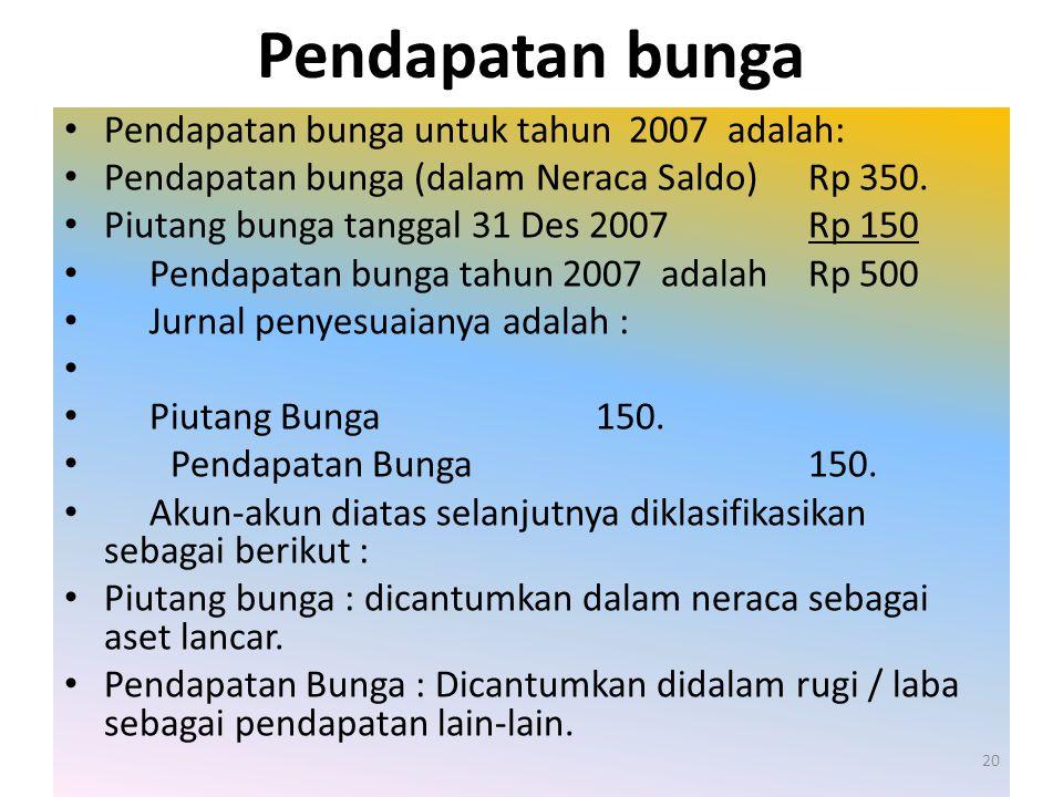 Pendapatan bunga Pendapatan bunga untuk tahun 2007 adalah: Pendapatan bunga (dalam Neraca Saldo)Rp 350. Piutang bunga tanggal 31 Des 2007 Rp 150 Penda