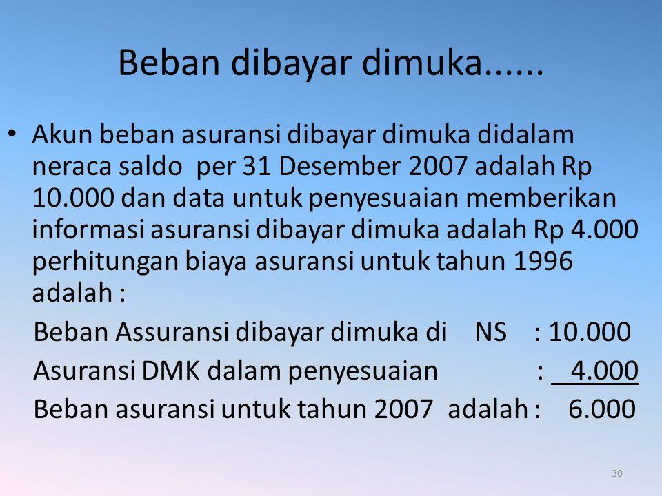 Beban dibayar dimuka...... Akun beban asuransi dibayar dimuka didalam neraca saldo per 31 Desember 2007 adalah Rp 10.000 dan data untuk penyesuaian me