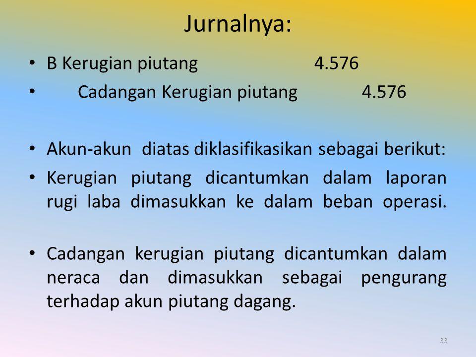 Jurnalnya: B Kerugian piutang4.576 Cadangan Kerugian piutang4.576 Akun-akun diatas diklasifikasikan sebagai berikut: Kerugian piutang dicantumkan dala