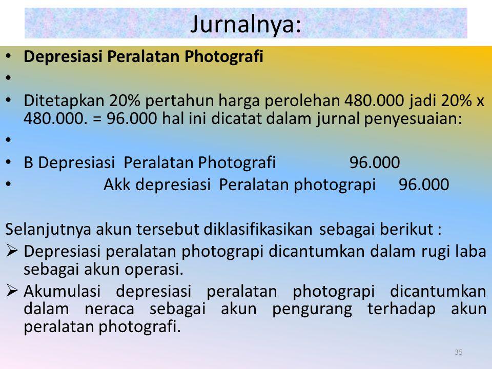 Jurnalnya: Depresiasi Peralatan Photografi Ditetapkan 20% pertahun harga perolehan 480.000 jadi 20% x 480.000. = 96.000 hal ini dicatat dalam jurnal p