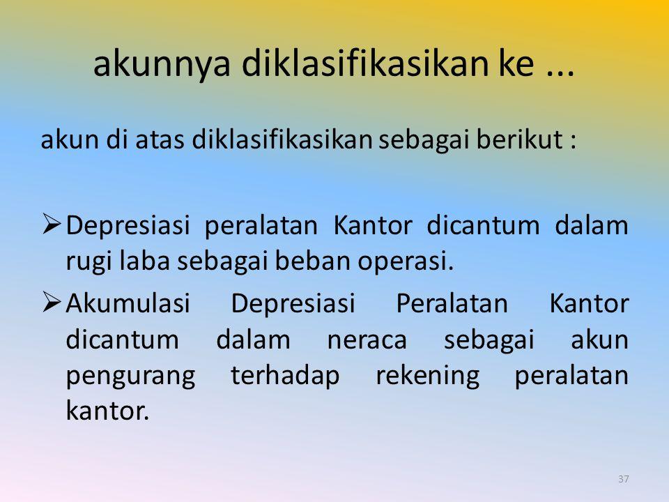 akunnya diklasifikasikan ke... akun di atas diklasifikasikan sebagai berikut :  Depresiasi peralatan Kantor dicantum dalam rugi laba sebagai beban op
