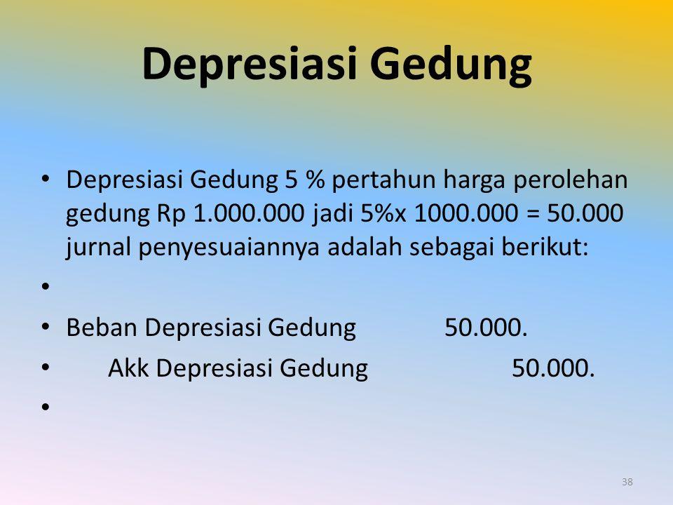 Depresiasi Gedung Depresiasi Gedung 5 % pertahun harga perolehan gedung Rp 1.000.000 jadi 5%x 1000.000 = 50.000 jurnal penyesuaiannya adalah sebagai b