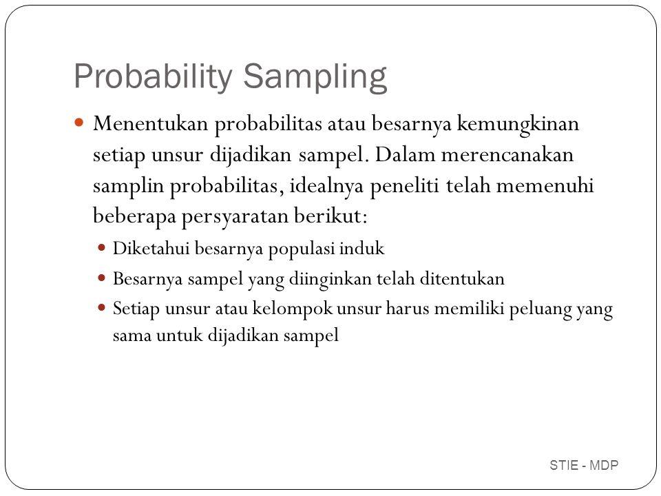 Quota Sampling (2) Total sampel juga a convenience sample tapi ada kemiripan dengan populasi dalam karakteristik2 penting tertentu (karena pembuatan stratanya).